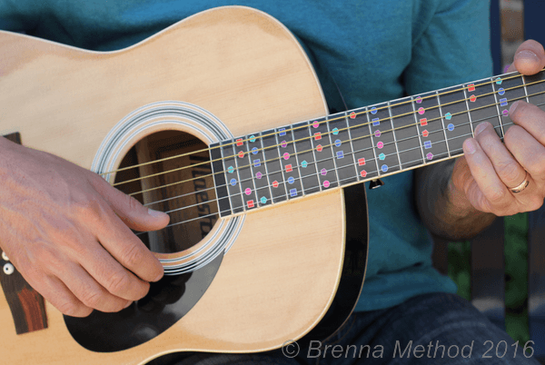 7 tips to Buying a Guitar for Your Child