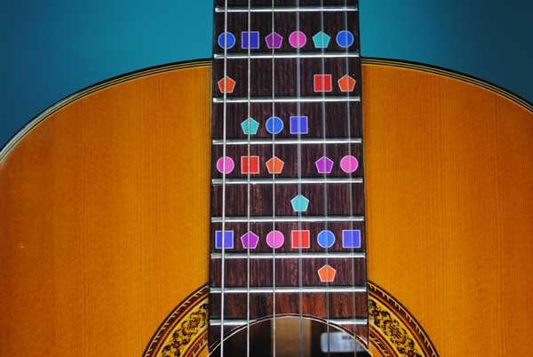 Junior Guitar Lessons Fretboard